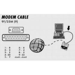 Kabel k modemu 2 m, 9F-25M