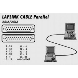 Kabel propojovací LAPLINK 25M-25M-3m paralelní